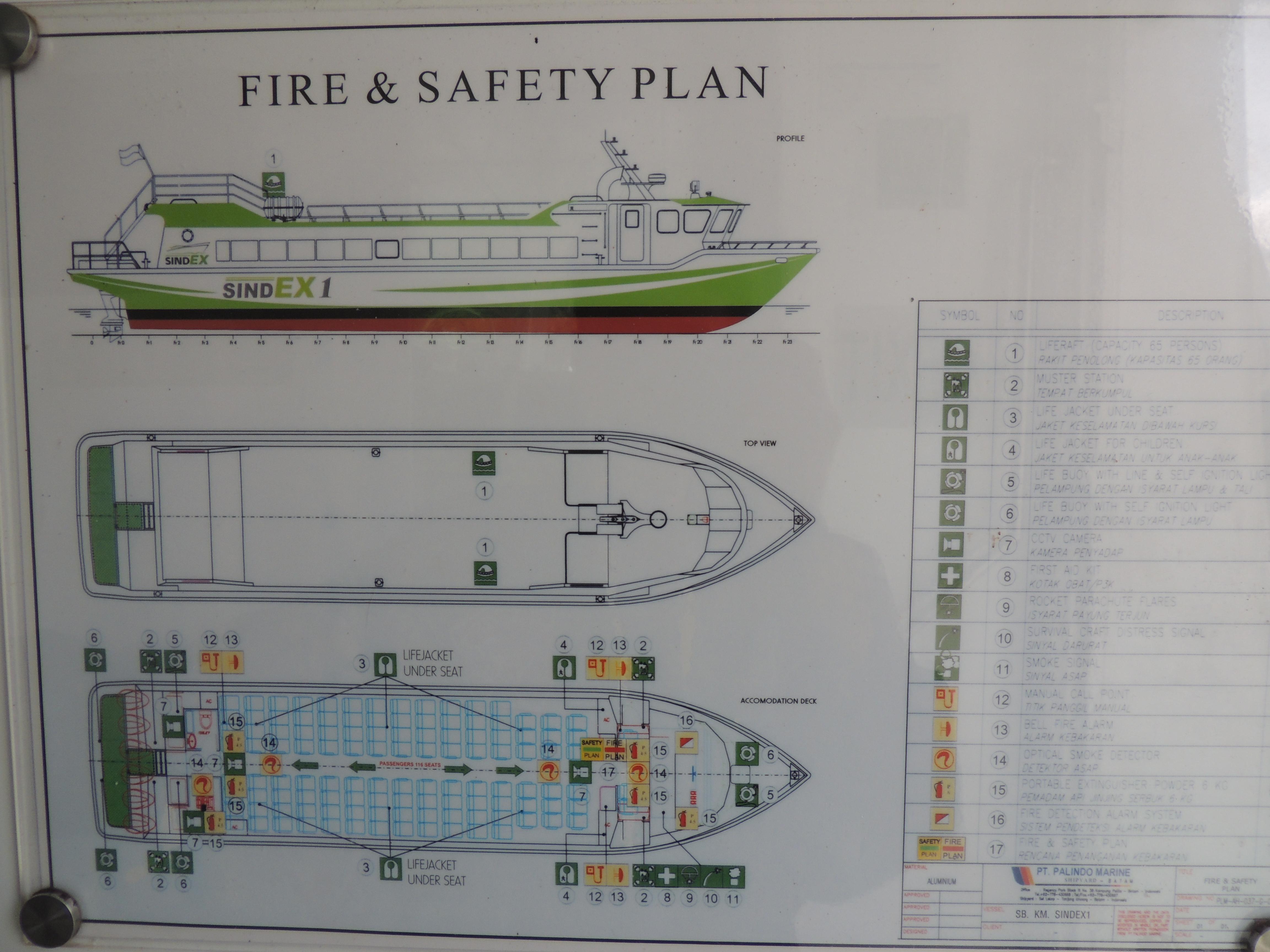 The Advantages of Sindu Express (Sindex) Fast Boat
