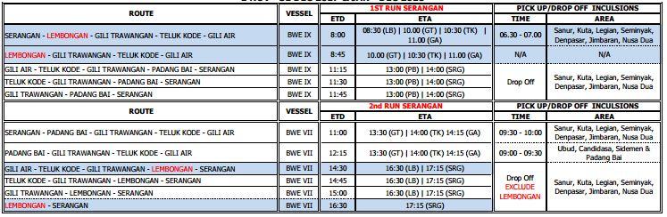 Schedule Blue Express Fast Boat@fastboatkegili.com